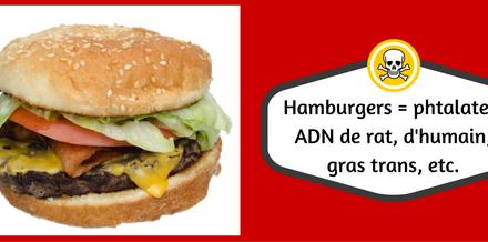 Hamburgers = phtalates, ADN de rat, d'humain, gras trans, etc.