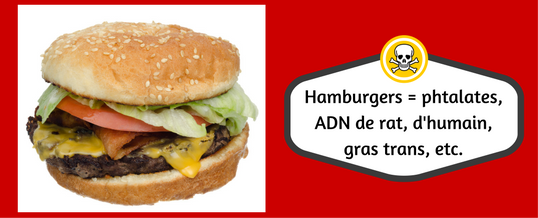 Hamburgers = phtalates, ADN de rat, d'humain, gras trans, etc.